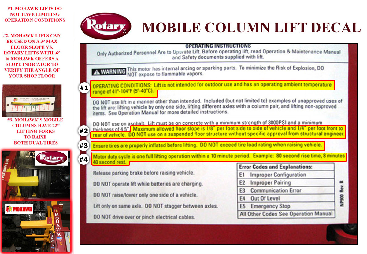 Automotive Lift Safety : Ignoring or circumventing safety warning labels is just